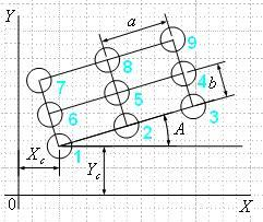 drilling rectangle grid points